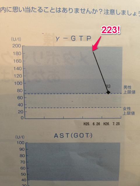 γ-GTP_2014
