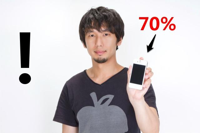 ios70%