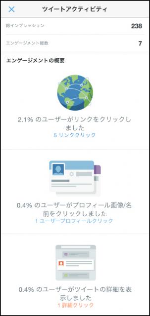 五反田ツイートアクティビティ