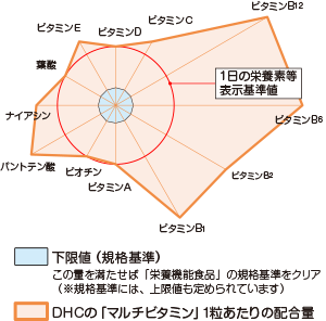 2230_graph